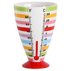 Copa helado temperature