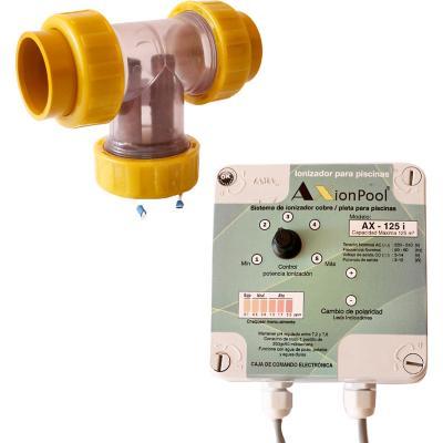 Ionizador AX125I