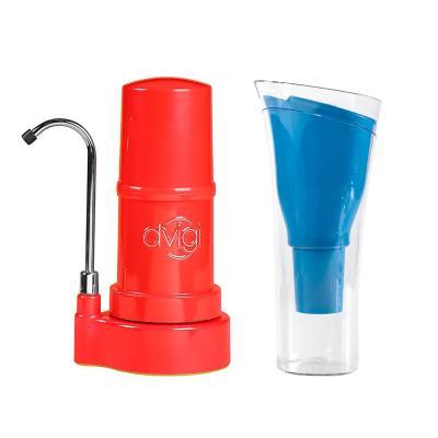 Filtro sobre cubierta Rojo + Jarro Azul