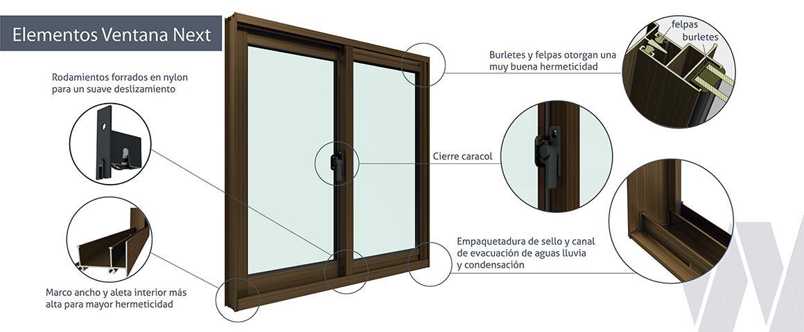 Detalle ventana corredera aluminio termopanel