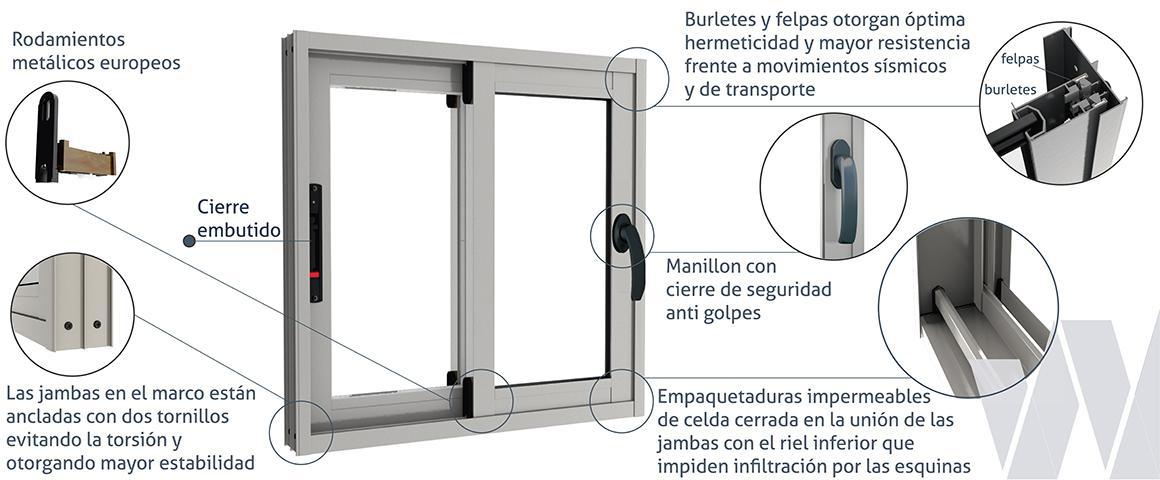 Detalle ventanal corredera aluminio termopanel
