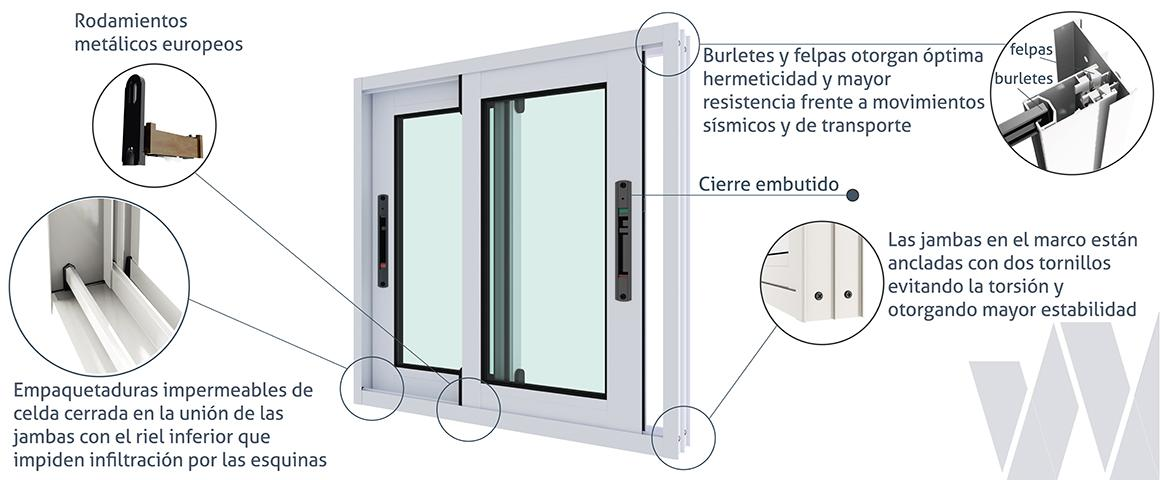 Detalle ventana corredera aluminio premium select termopanel