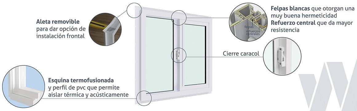Detalle ventana corredera PVC Klassik termopanel