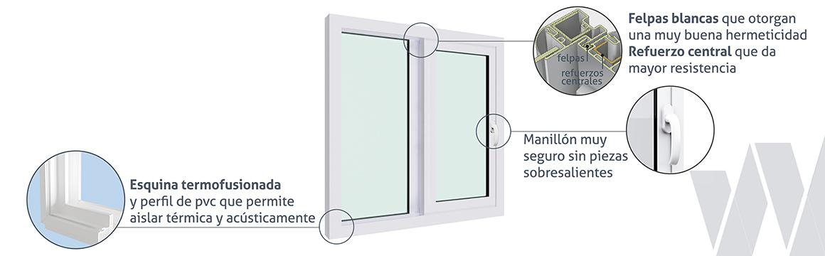 Detalle ventanal corredera PVC Klassik termopanel
