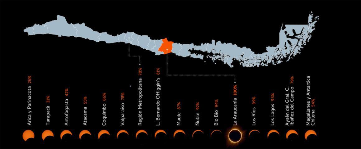 Lentes Eclipse Sodimac