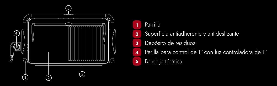 PARRILLA ELÉCTRICA TH205