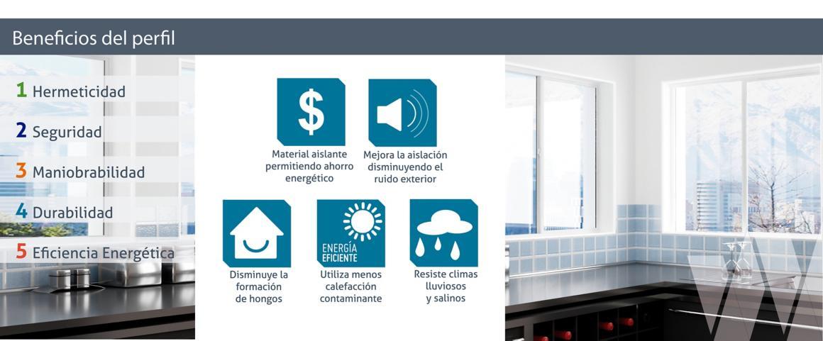 Beneficios del perfil PVC Klassik