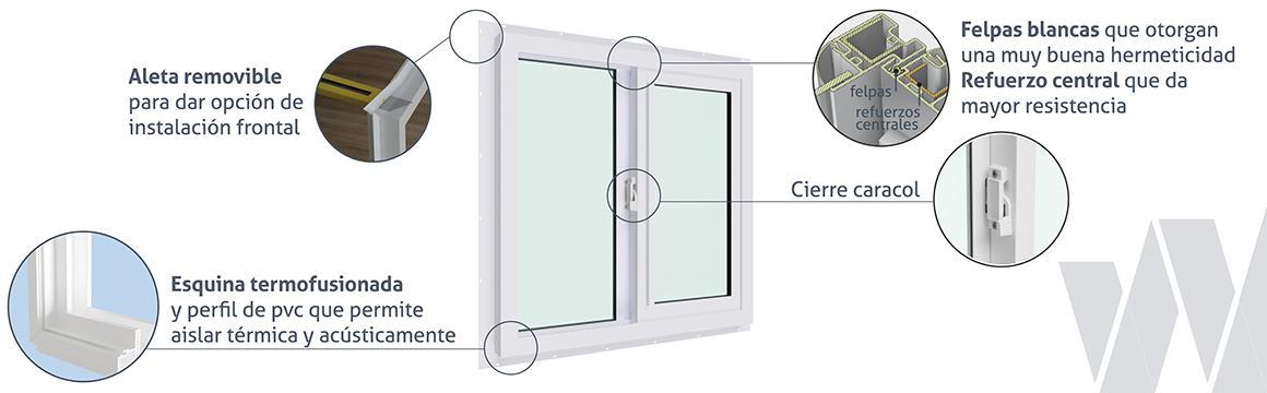 Detalle ventana corredera PVC Klassik