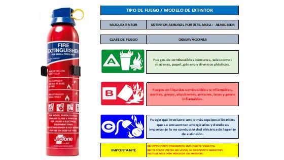 Extintor Aerosol
