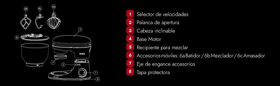 BATIDORA DE PEDESTAL TH-910PN