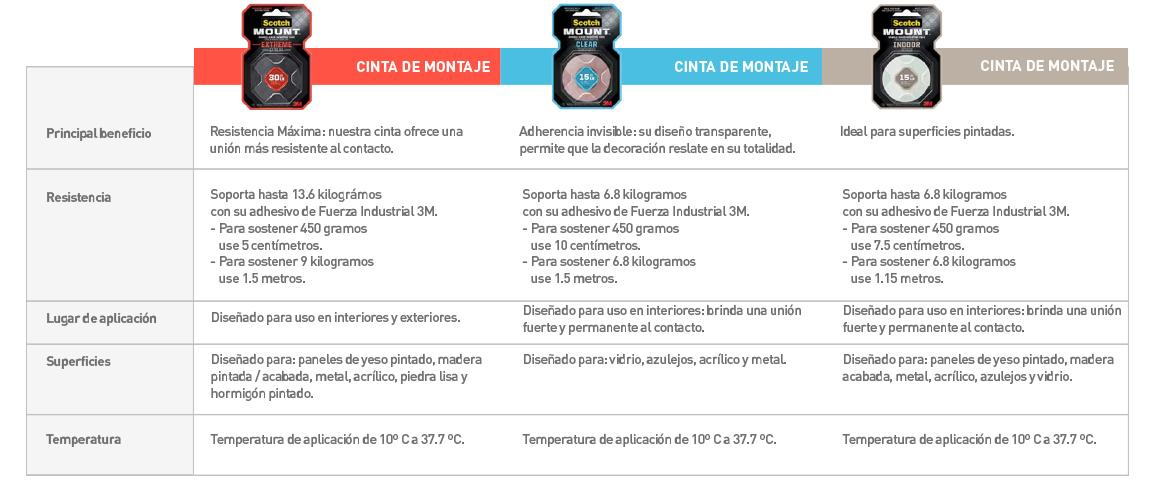 Cinta transparente Sujeción invisible