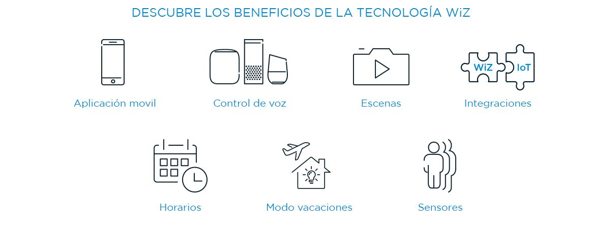 Descubre los beneficios de la tecnología WiZ